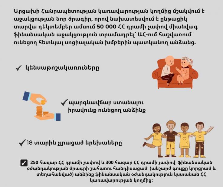 Արցախի կառավարության կողմից մշակվում է աջակցության նոր ծրագիր